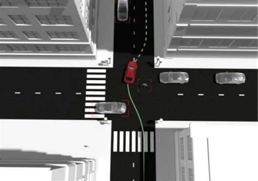 Non-Hit Car And Truck Project To End Fatal Accidents By 2020